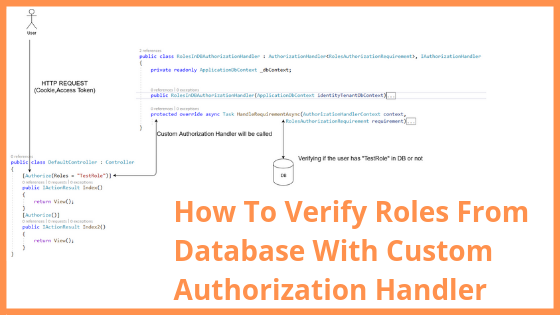 How To Verify Roles From Db With Authorization Handler ASP